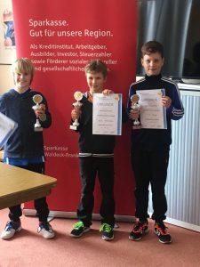 Anton Gorbatchev gewinnt Titel der U10 Jugendmeisterschaften